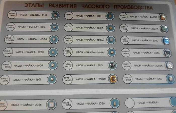 zavod-chajka