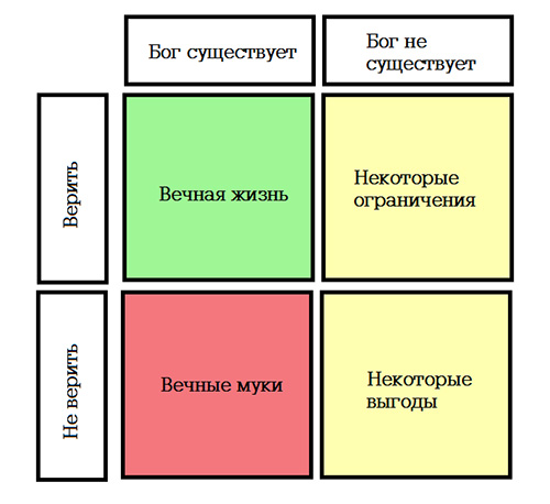 vasilisk